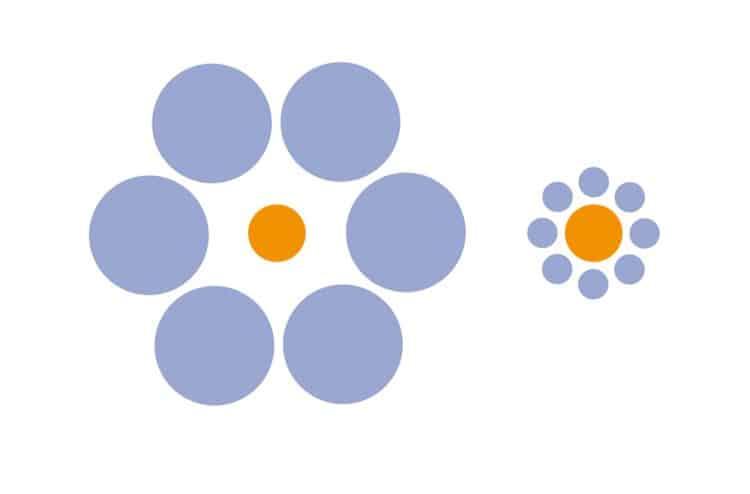 Эти оранжевые круги одного размера