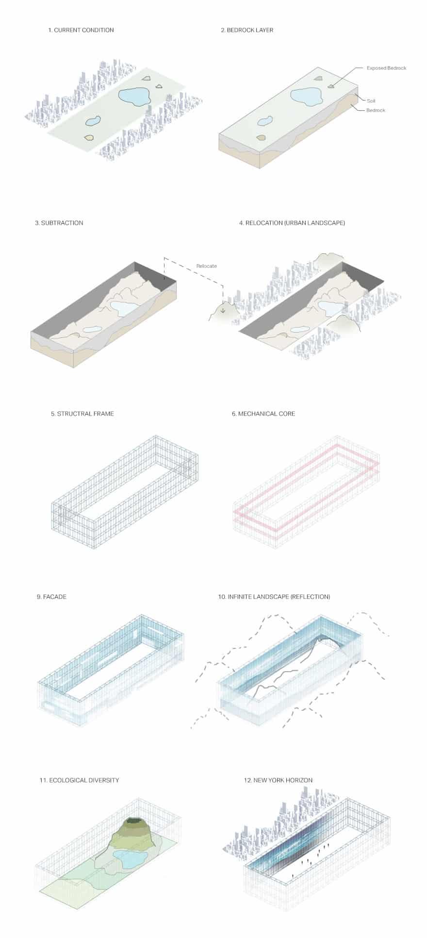 Центральный парк в Нью-Йорке - дизайн-проект