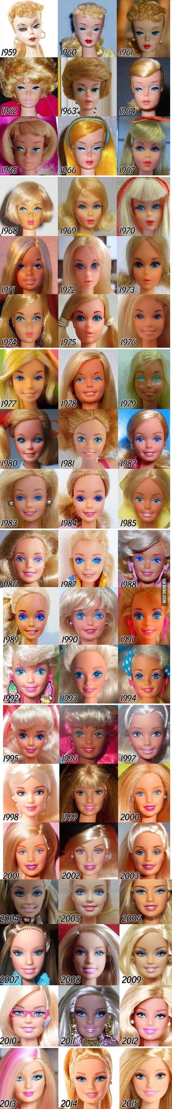 Эволюция Барби